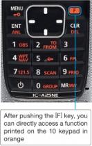 IC.036 ICOM IC-A25 NE VHF Flugfunk-Handsprechgerät mit 8,33 kHz.Kanalraster